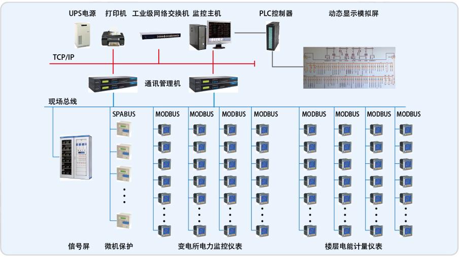 上海浦东图书馆能耗监测系统的设计与应用