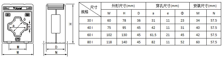 测量型电流互感器