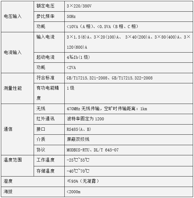 http://www.hjw123.com/huanbaochanye/69427.html