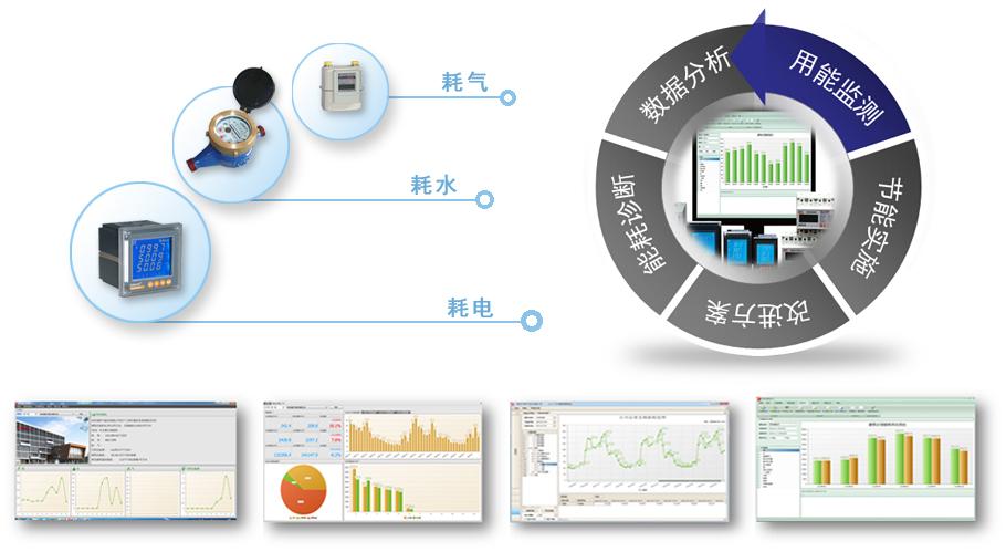 建筑电气节能设计技术要点分析
