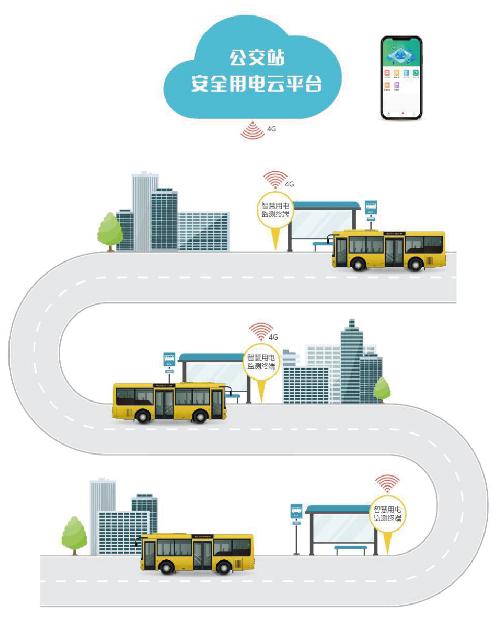 公交站安全用电云平台